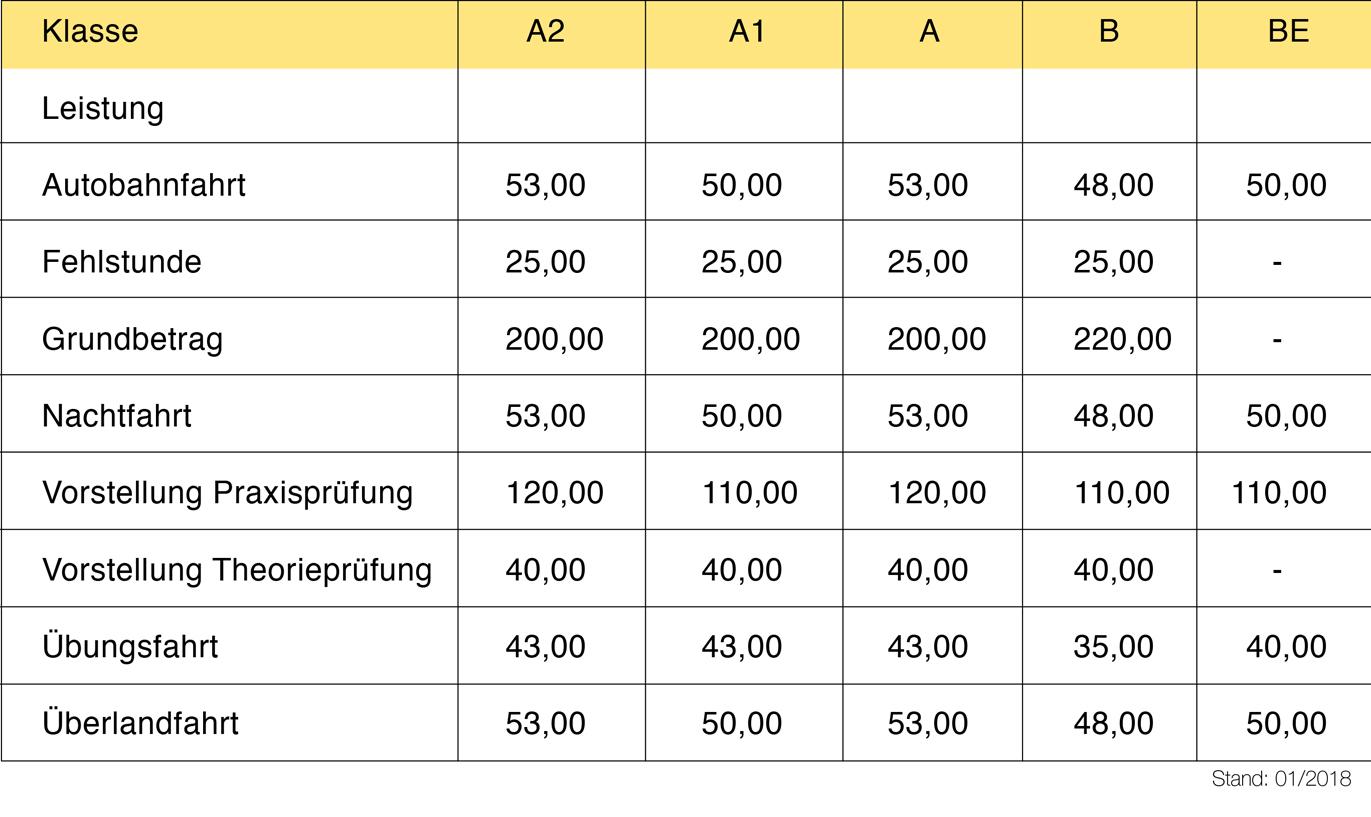 Fahrschule esch 2018.indd